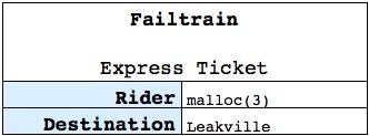 A ticket on the failtrain