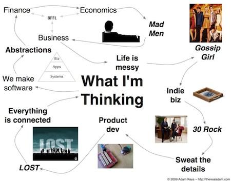 WhatImThinkingSmall.jpg