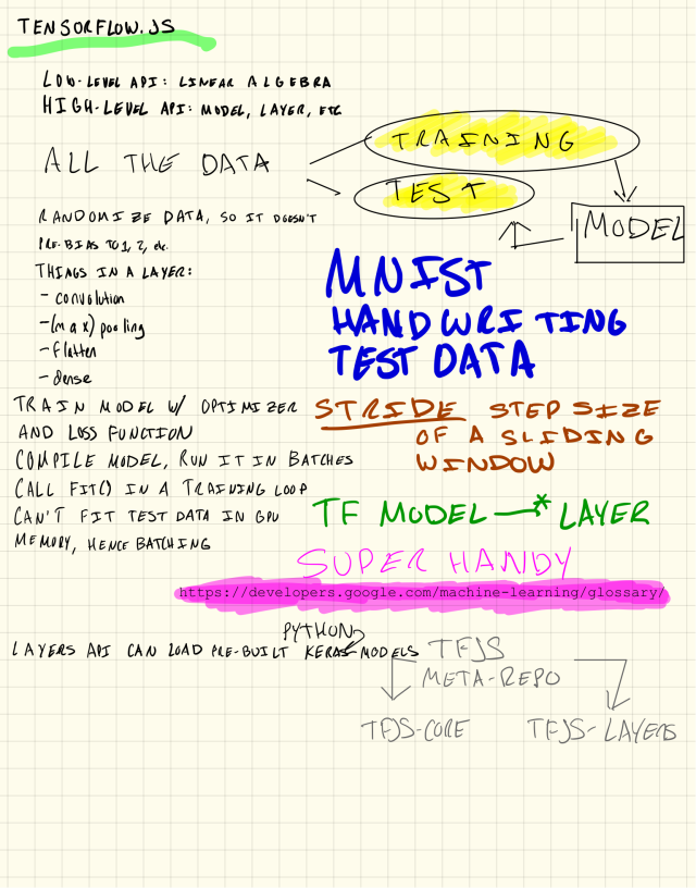 Hand-written notes on machine learning